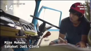 Chart Lagu Indonesia - INDO CHART 30 ( 27 juli - 2 agustus 2015 )