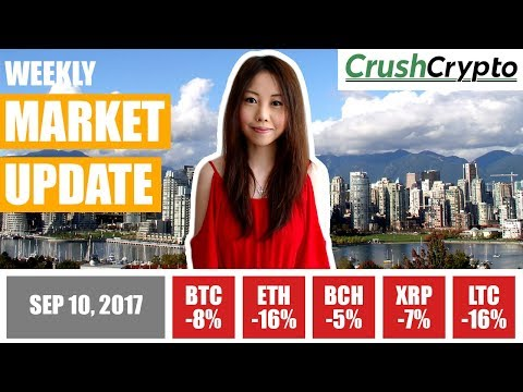 Weekly Update: China ICO Ban / Market Sentiment / EU and UN Refugee Aid