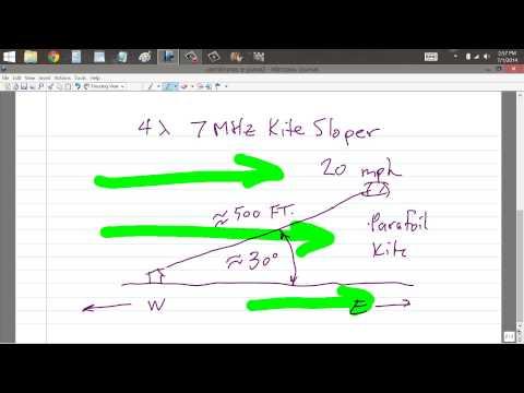 Kite Sloper Antenna for 7 MHz - YouTube