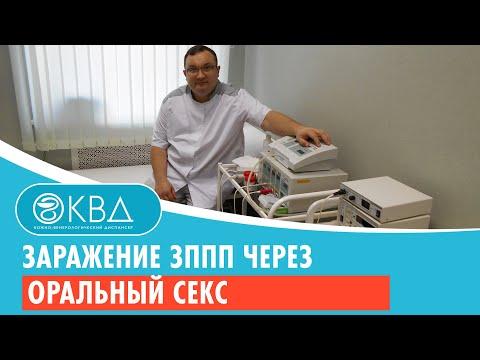 Симптомы и лечение уреаплазмоза на