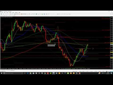 Live Commodity and Analysis with The Gold & Silver Club Feb 09
