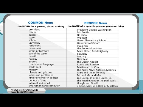 common-nouns-and-proper-nouns-+-worksheet