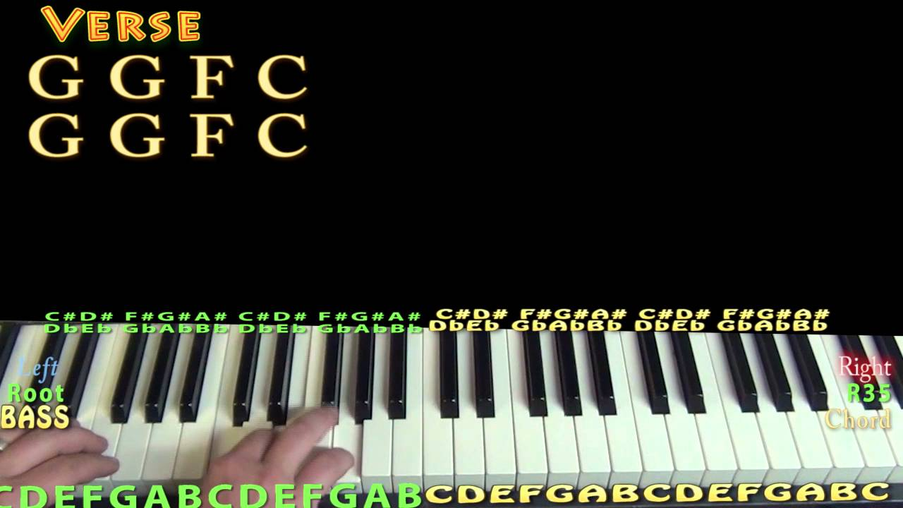 Noise kenny chesney piano lesson chord chart youtube noise kenny chesney piano lesson chord chart hexwebz Choice Image