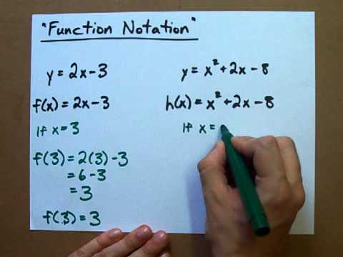Using Function Notation - What is f(x)? - YouTube