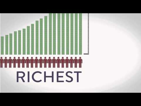 Global Wealth Inequality  -  What you never knew you never k