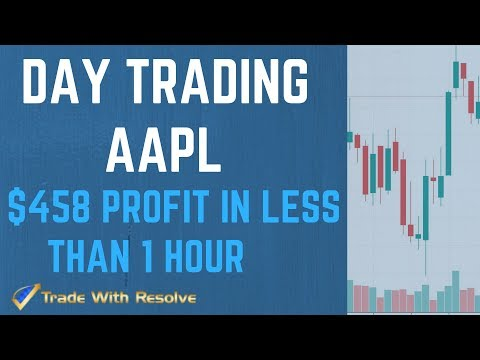 Live Day Trading AAPL I  Live Day Trading Break Down