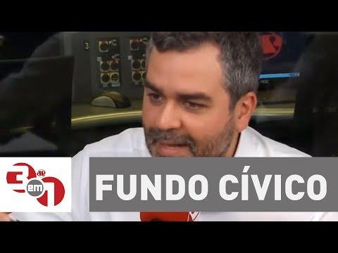 Luciano Huck E Empresários Criam