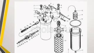 Булахтин В С  ДиРСПА урок 9 Особенности диагностирования и ТО системы питания двигателей ЯМЗ и Cat
