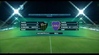 Fútbol en vivo. San Martín de San Juan - Boca. Fecha 6. Torneo de Primera División 2015. FPT.