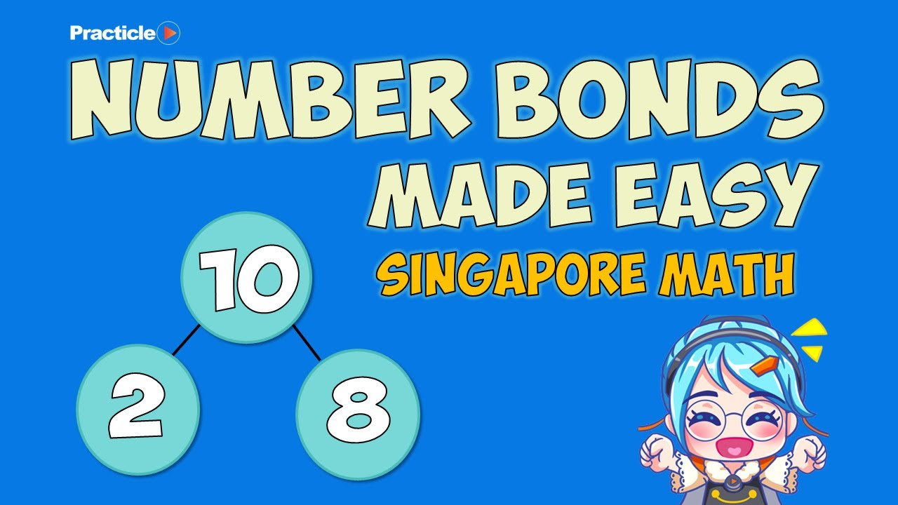 Primary 1 Maths Singapore  - Number Bonds Made Easy