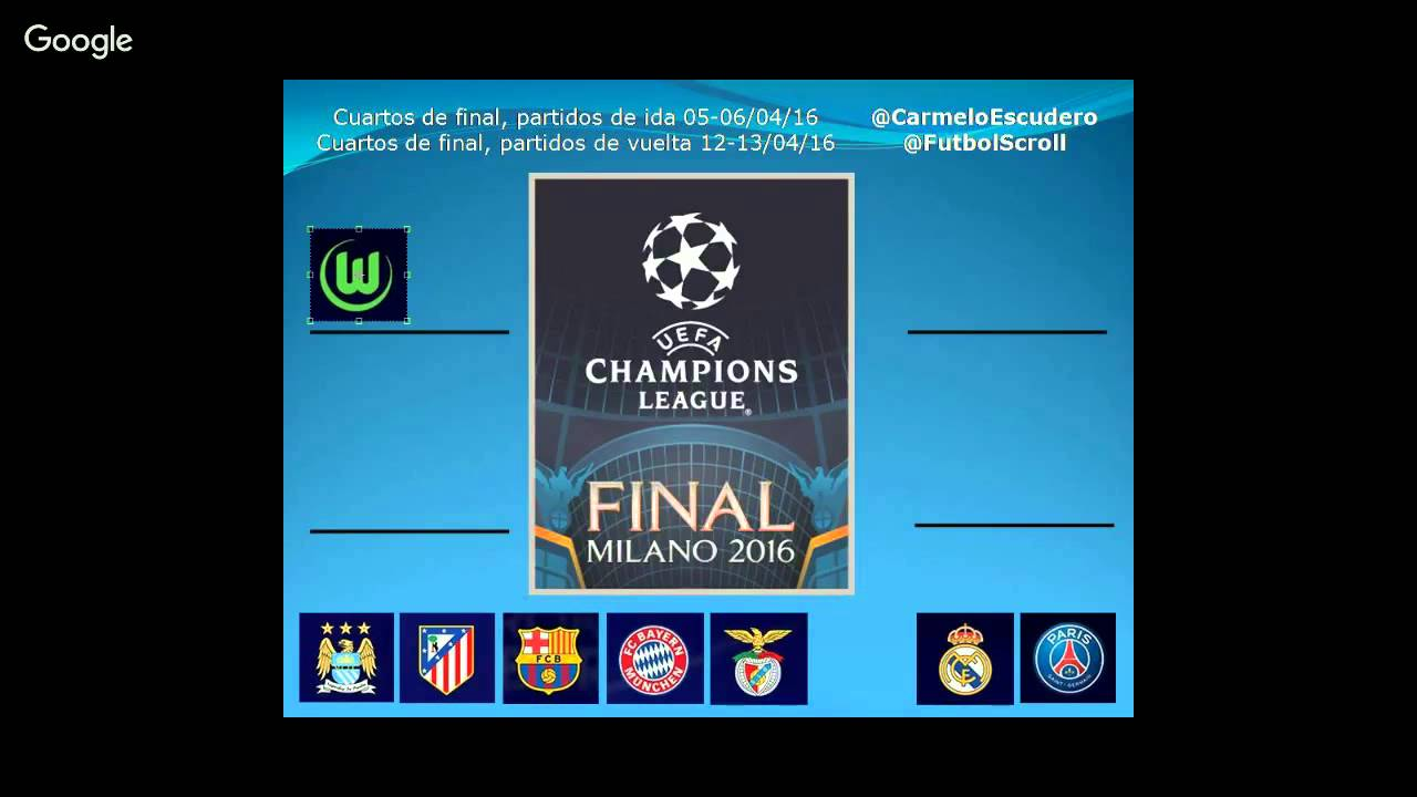 Sorteo Champions 2016 Cuartos de Final #RoadToMilan - YouTube