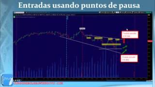 Cómo aprender a analizar gráficas para invertir en minutos   www.SubmarinoBursatil.com