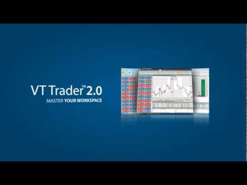 trading platforms compare
