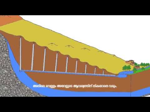 Surangam - Traditional Water Management System