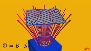 16  Электромагнитная индукция  Магнитный поток  Правило Ленца