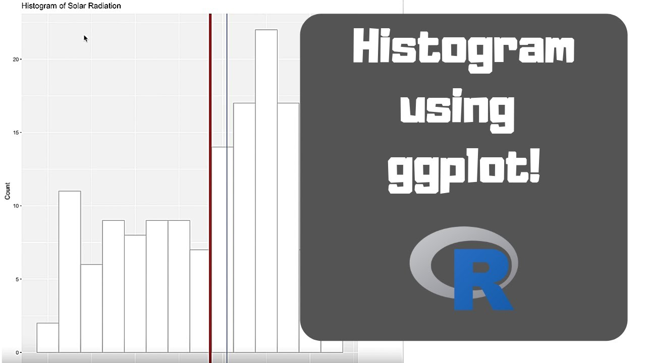 How to Make a Histogram in R with ggplot