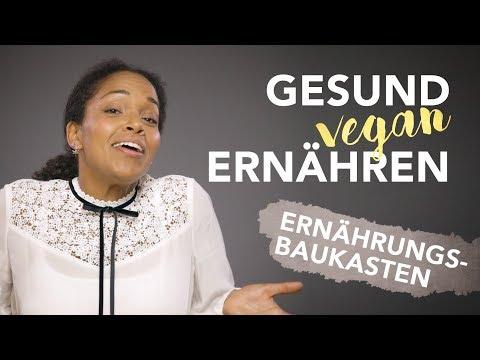 Vegane Ernährungspyramide - Ausgewogene Ernährung einfach erklärt | GESUND vegan ERNÄHREN / PETA