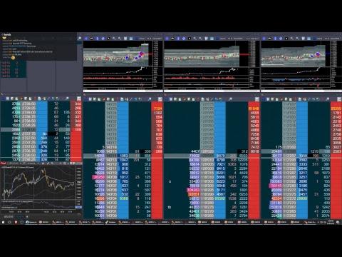 Live Futures Trading.  Bitcoin and Treasuries Futures.  2018-02-23