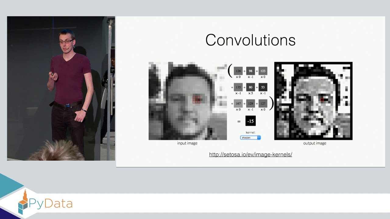 Image from In Browser AI - neural networks for everyone - Kamila Stepniowska, Piotr Migdał