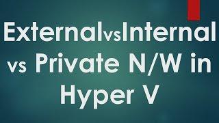 Hyper V الدروس - 5 - كيفية إنشاء و تكوين شبكة افتراضية / التبديل في Hyper V