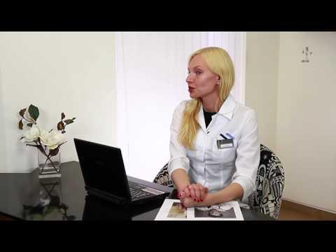 Отек лица: причины, симптомы, лечение