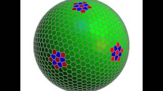 Thomson problem: lowest-energy configuration of N classical electrons on a spherical surface