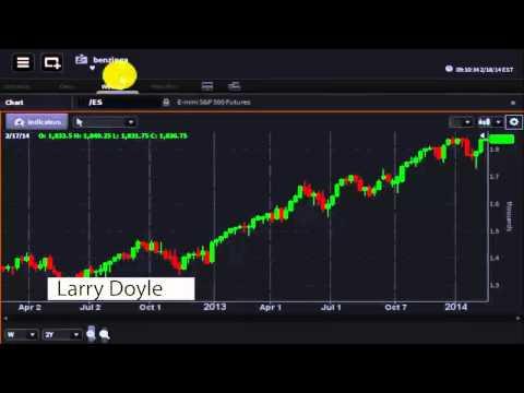 Larry Doyle of 'Sense On Cents'  PreMarket Prep for February 18, 2014