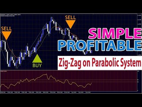 simple-profitable-forex-zig-zag-on-parabolic-trading-indicator-and-strategy