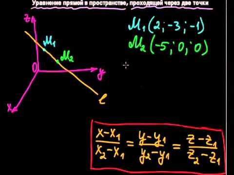 Как прямую задать параметрически