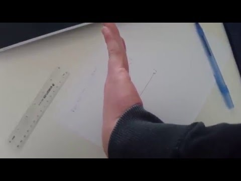Right hand rule: Cross product