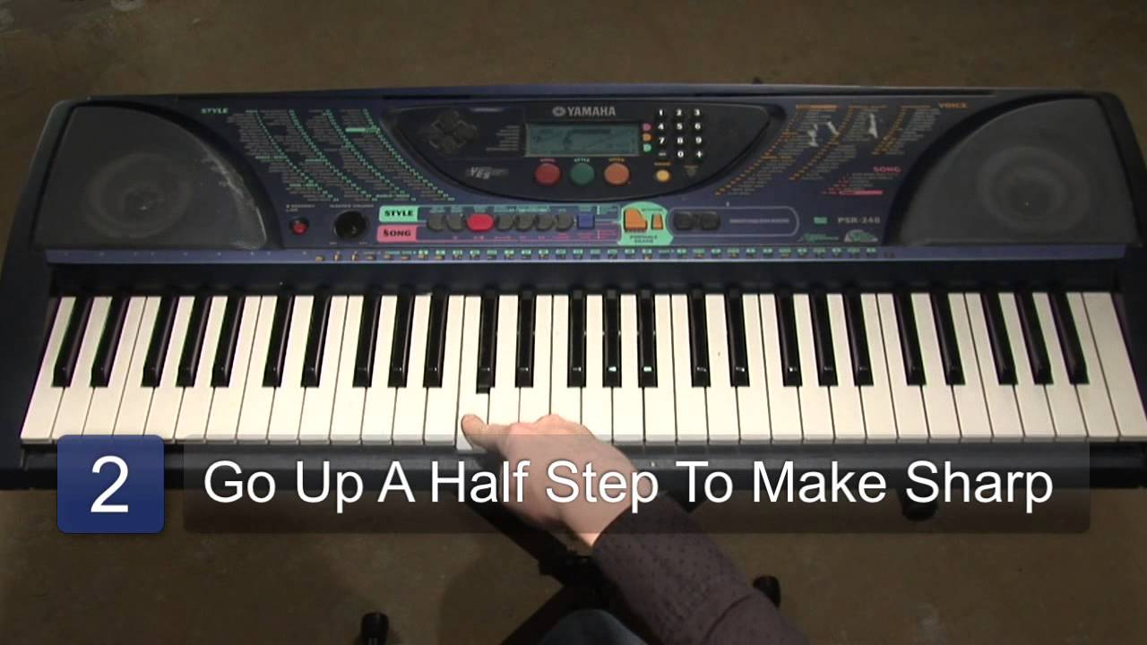 Learning c sharp major c sharp minor for basic piano chords learning c sharp major c sharp minor for basic piano chords piano lessons youtube hexwebz Image collections