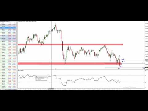 Forex Market Outlook What's Next for The British Pound? 08/07/16