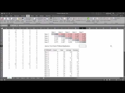 Calculating Cronbach's Alpha in Microsoft Excel Compared to SPSS
