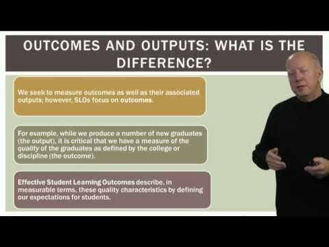 The Basics of Student Learning Outcomes Assessment (SLO)