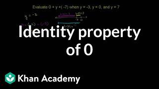 Identity property of 0