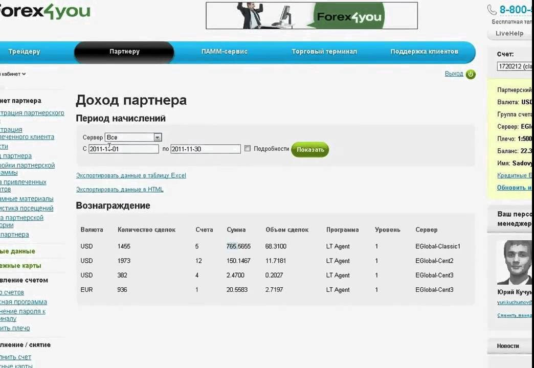 Forex заработок на партнерках binary options bank