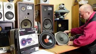 What is the SPEAKER SENSITIVITY - CITLIVOST REPRODUKTORU - TIPS AND TRICKS (2.)