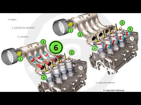 INTRODUCCIÓN A LA TECNOLOGÍA DEL AUTOMÓVIL - Módulo 6 (9/13)