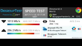 J'AI LA FIBRE OPTIQUE ! | SPEED TEST 1Gb/s + | SPEED TEST D'IMPORT YOUTUBE !