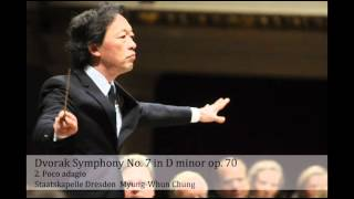 Dvorak Symphony No. 7 in D minor op. 70 - 2 movement (Audio)