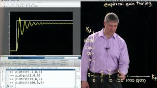 Empirical PID gain tuning (Kevin Lynch)