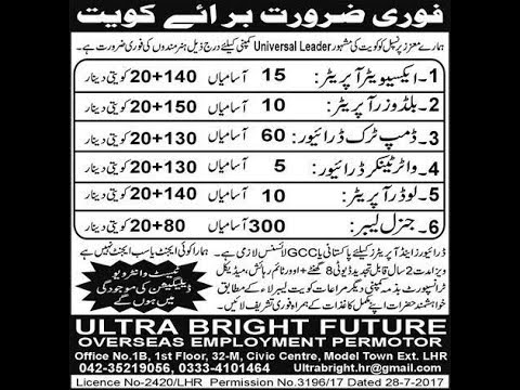 Jobs in Kuwait, UAE & Saudi Arabia, 29 July 2017