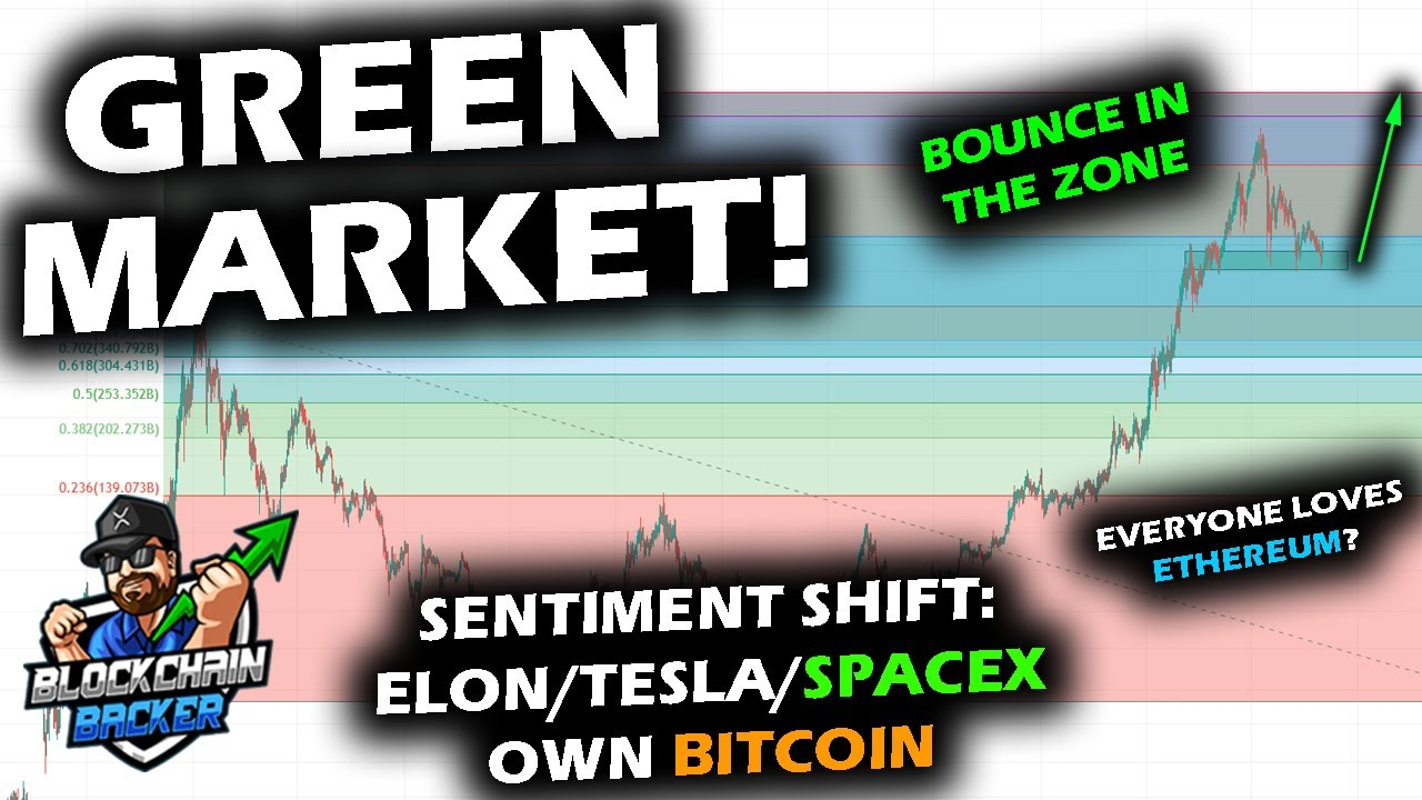 GREEN DAY ON NARRATIVE SHIFT as Bitcoin, Altcoin Market and Ripple XRP Price Chart Bounce