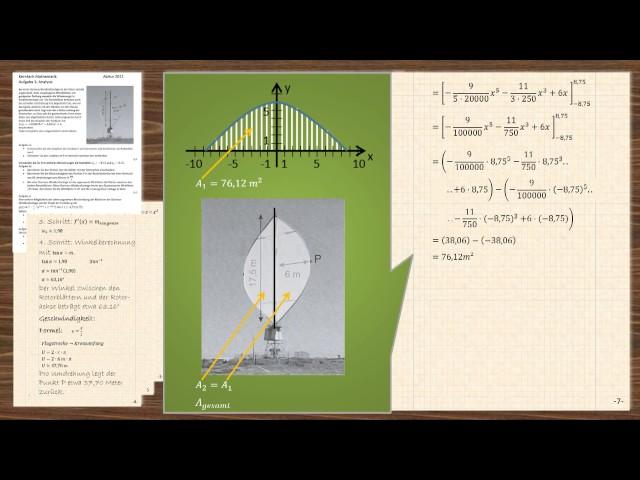 Mathe Abi 2011 Analysis 1 - Aufgabe b; 3. Spiegelpunkt