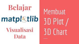 Matplotlib 13 | Belajar 3D Plot | 3D Chart | Belajar Matplotlib Dasar | Belajar Visualisasi Data