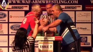 Чемпионат Мира по армрестлингу 2016 - Болгария (Корякин А.А, Камышлов)(WORLD ARMWRESTLING CHAMPIONSHIP – BULGARIA 2016 Чемпионат Мира по армрестлингу 2016 - Болгария. Корякин А.А, Камышлов. 1-место на..., 2016-11-13T17:31:02.000Z)