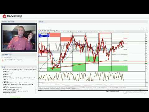 Forex Trading Strategy Webinar Video For Today: (LIVE Friday December 22, 2017)