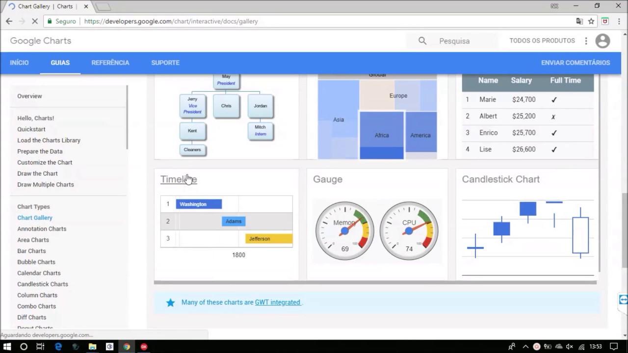DELPHI IDEIAS#3 - Timeline usando a API de Gráficos do Google