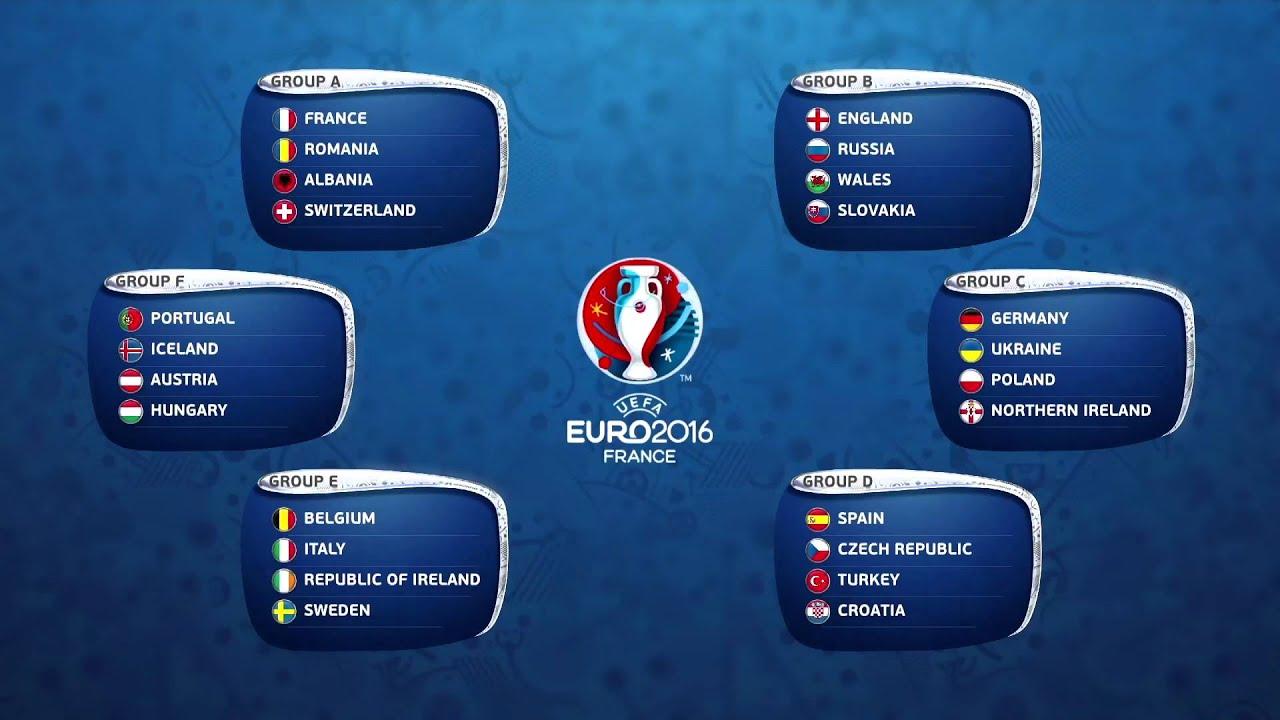 Sondeo Euro 2016 - Página 6 Maxresdefault